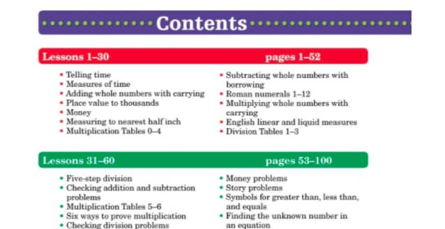 Homeschool curriculum table of contents